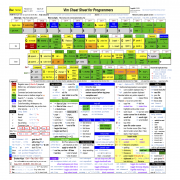 Vim Cheat Sheet for Programmers