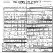 The Evening Star Newspaper Buildings by C.E. Hoover.
