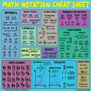 Math Notation Cheat Sheet