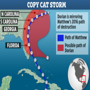 Copy Cat Storm - Hurricane Matthew and Hurricane Dorian