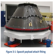 Falcon 9 Payload Adapter