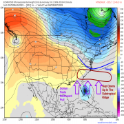 mid-level trough over the US